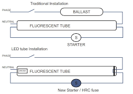 full image for amazing changing ballast on fluorescent light 118 change ballast fluorescent light fixture nz