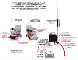 Mobile Hf Antenna Design Hfpack Hf Wheelchair Mobile Systems Portable High