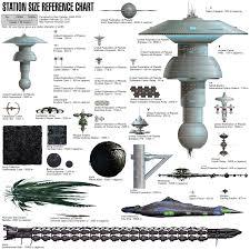 Enterprise Size Comparison Chart Starship Size Comparison Charts Star Trek Minutiae