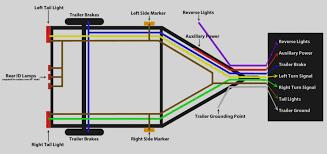 Trailer Lights 4 Pin To 7 Pin 7 Pin To 4 Pin Trailer Wiring Diagram Free Wiring Diagram