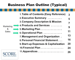 small business startup plan sample small business startup plan template small business startup plan