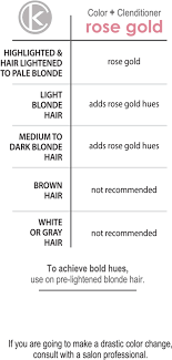 Rose Gold Color Chart Keracolor