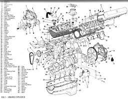 mercedes diesel engine diagram like success mercedes diesel engine diagram marine diesel engine parts diagram ford diesel engine diagram