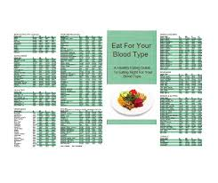 B Positive Diet Food Chart 30 Blood Type Diet Charts Printable Tables Template Lab