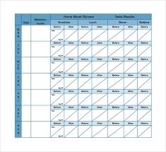 Sample Blood Sugar Log Template 8 Free Documents In Pdf Word