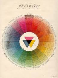 Best selling color wheels and charts color wheels color charts. How To Make A Color Wheel And 3 Other Color Theory Exercises For Beginner Painters Artsy