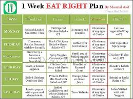 Balanced Diet Chart For A Week Diet Meal Plan For A Week South Africa In 2019 Diet