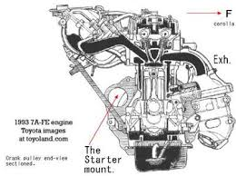 solved where is the starter on a 1995 geo prizm located fixya where is the starter on a 1995 geo prizm located 25372740 lnzctitxo12dyia1rxho3wlf 3