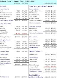 balance sheet and income statement template free templates business docs spreadsheets and powerpoints