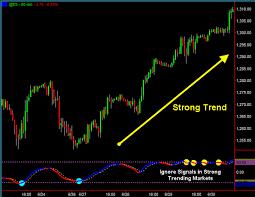 10 Best Trend Reversal Bar Indicator Mt4 Download Free