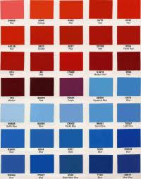 2019 Peterbilt Color Chart 2019 Peterbilt Color Chart Summit Racing Upcc2 Paint