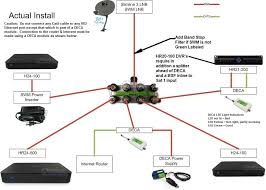 simplied wiring diagrams of whole home dvr service at t community