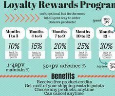 24 Best Doterra Lrp Images Doterra Loyalty Rewards