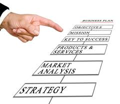 Hair Salon Business Plan Business Plan - Vision/mission, Product strategy,  Market analysis, Financials