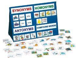 Synonyms Of Table Chart Language Skills Table Top Pocket Chart Sets Grade 1 5