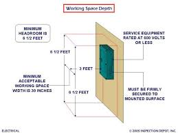 load center wiring diagram images wiring diagram on typical house wiring panel further electrical