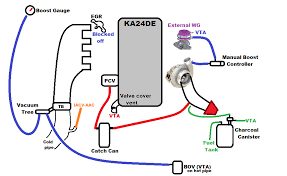 how to turbo a ka24de with a 250 300whp goal zilvia net forums Ka24de Wiring Harness here is my vacuum diagram detailing anything i've modified from the factory connections ka24de wiring harness diagram