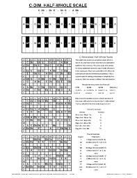 M A M I Piano Chords And Keyboard Chart Free Downloads