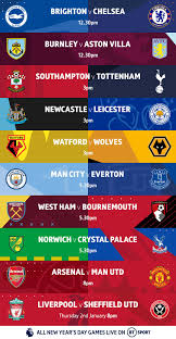 Premier League TV fixtures: BT Sport to show all New Year's Day games