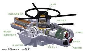 rotork electric actuator wiring diagram rotork rotork wiring diagrams wiring diagram and schematic on rotork electric actuator wiring diagram