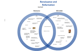 Martin Luther Vs John Calvin Venn Diagram Copy Of Renaissance And Reformation Venn Diagram By Darian