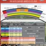 Auto Club Speedway Interactive Seating Chart Auto Club Speedway Fontana Ca Seating Chart View