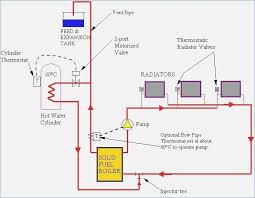 imit pipe thermostat wiring diagram throughout imit pipe thermostat Honeywell Thermostat Wiring Diagram imit pipe thermostat wiring diagram throughout imit pipe thermostat wiring diagram buildabiz on euroette