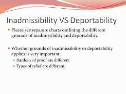 Grounds Of Inadmissibility Chart Law Offices Of Robert D Ahlgren And Associates P C Ppt