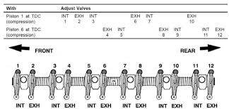 navistar dt related keywords navistar dt long tail international maxxforce engine diagram in truck get image about