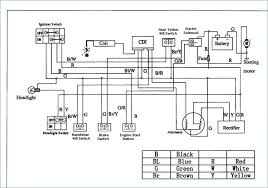 wiring diagram for a 4 wire trailer harness altaoakridge com 110cc chinese atv engine diagram wiring diagram 110cc chinese atv wiring diagram chinese atv