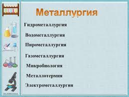 Урок обобщение по теме Металлы с применением ИКТ й класс Назад