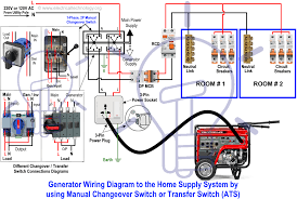 changeover switch wiring diagram wiring diagram load
