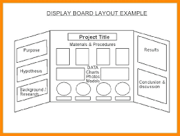 science fair display board templates project board template theredteadetox co