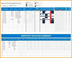 Employee Time Off Tracking Spreadsheet Employee Time Off Tracking Spreadsheet Employee Performance Tracking