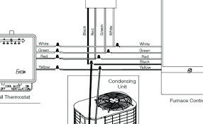 mobile home wiring problems wiring diagram article review mobile home electrical wiring u2013 recompile comobile home wiring codes wiring diagram mobile home electrical