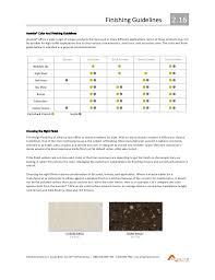 Fabricators Guide