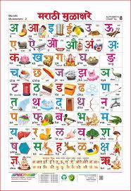Competent Hindi Barakhadi Table Hindi Alphabets Chart