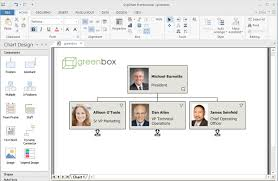 Best Org Chart Builder Orgchart Platinum Org Chart Workforce Planning