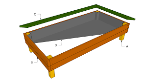 Small Picture Raised Garden Bed Plans Free Free Garden Plans How to build