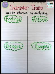 Character Traits Anchor Chart Character Traits A Lesson For Upper Elementary Students