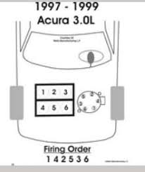 solved what is the firing order for a 98 acura cl 3 0 fixya fireing order on 98 acura cl 3 0 what order do the cyclinders go