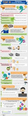 best ideas about grammar check grammar english infographic roundup spelling and grammar blunders that make your clients cringe freshbooks blog
