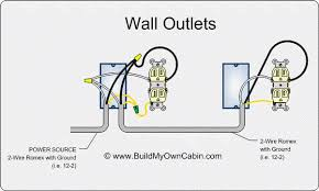 wiring an outlet basic wiring outlet basic image wiring diagram wiring diagram standard outlet wiring diagram how to wire an attic electrical outlet and light