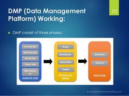 Dmp Data Management Platform