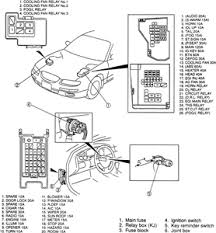 mazda mx3 fuse box diagram mazda wiring diagrams online