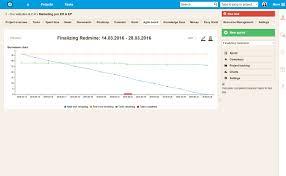 Redmine Charts Plugin Agile Plugin Easy Redmine