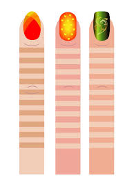 Entry 14 By Qshahnawaz For Illustrate My Nail Biting Chart