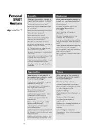 personal swot analysis threats examples related keywords personal swot analysis examples
