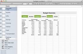 free budget free zero based budget templates zero based budget hq