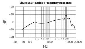 sm57 wiring diagram wiring diagram libraries shure sm58 wiring diagram wiring diagram u0026 schematicsshure sm58 wiring schematic circuit diagram microphone vocal
